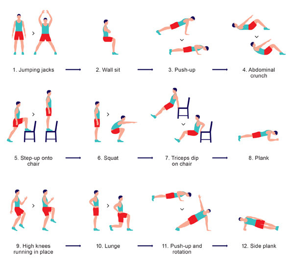 Science-based 7-minute work out requires only a chair, a wall, and you [chart]