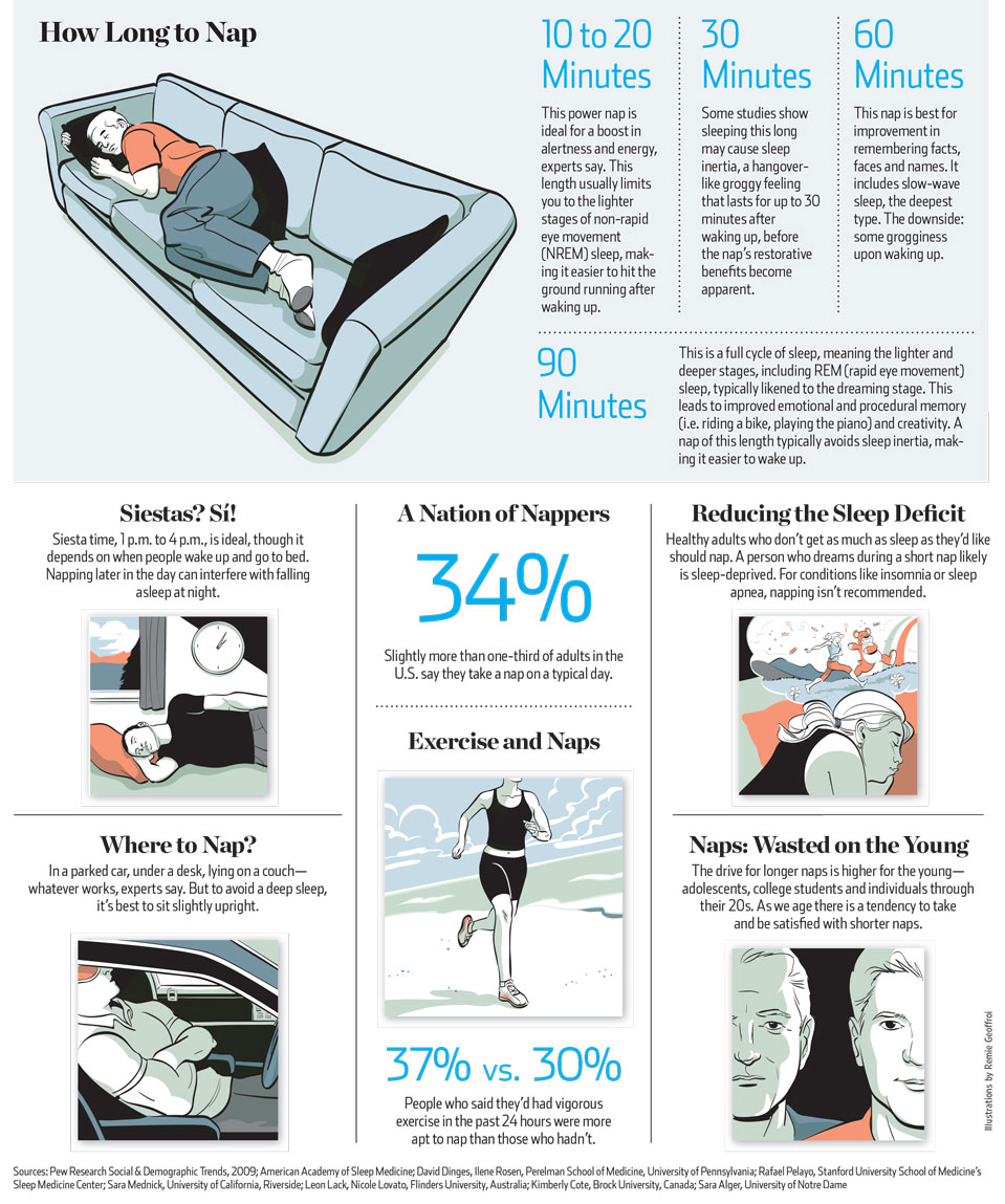 The science behind the perfect nap [infographic]