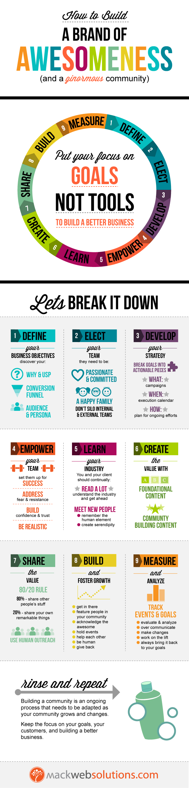 How to build a brand of awesomeness [infographic]