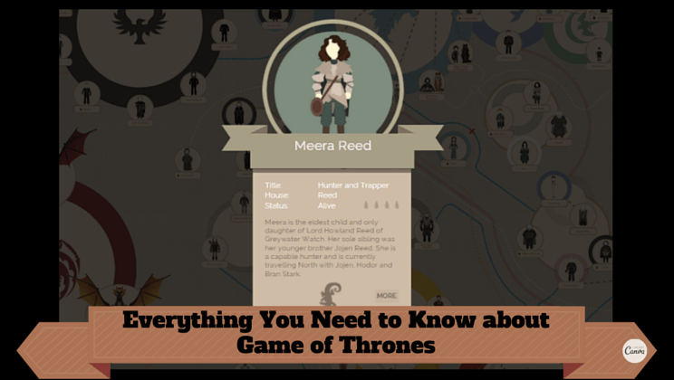 Game of Thrones character relationship map [interactive ... Game Of Thrones Character Map on the girl with the dragon tattoo character map, george r. r. martin, a song of ice and fire, south park character map, fire and blood, a feast for crows, breaking bad character map, the winds of winter, king of thrones map, king of thorns map, assassin's creed character map, winter is coming, once upon a time character map, tales of dunk and egg, a clash of kings, character counts map, lord snow, walking dead map, a golden crown, mad men character map, a dance with dragons, game of thrones - season 2, a storm of swords, true detective character map, a feast for crows character map, lego batman 2 character map, dothraki language, fire and ice book map, the prince of winterfell, house targaryen, house of cards character map, criminal minds character map, alfie owen-allen, gameof thrones map, game of thrones - season 1,